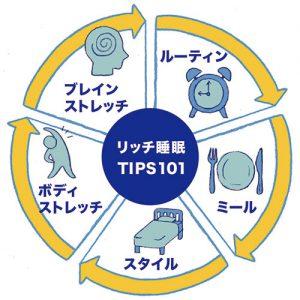 リッチ睡眠 TIPS101 イメージ